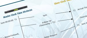 Precision Time Protocol (PTP) – White Paper